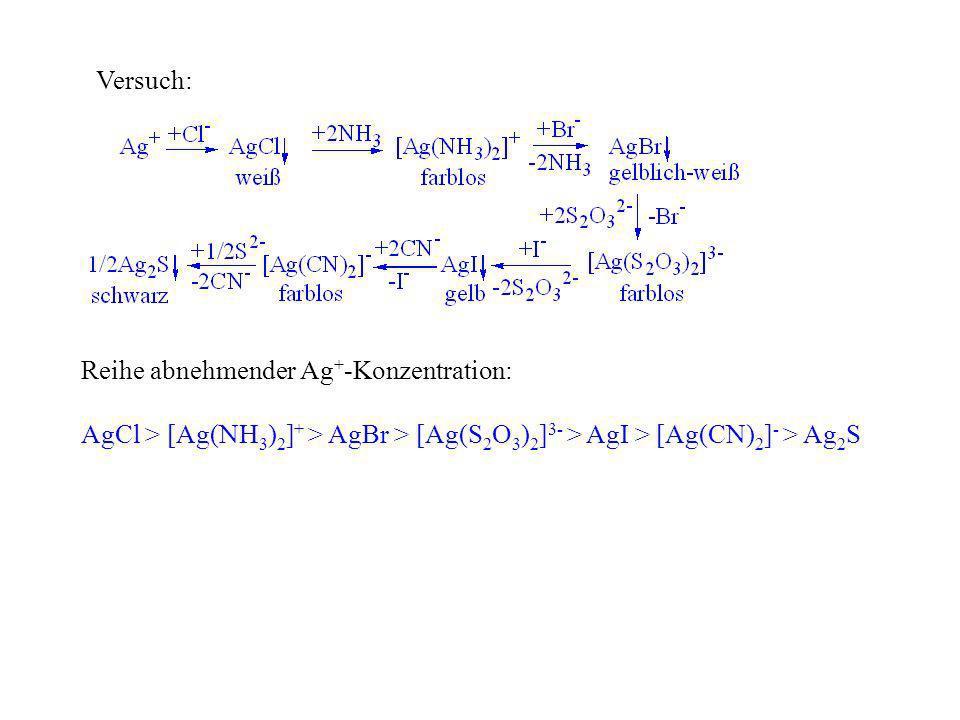 Versuch: Reihe abnehmender Ag+-Konzentration: AgCl > [Ag(NH3)2]+ > AgBr > [Ag(S2O3)2]3- > AgI > [Ag(CN)2]- > Ag2S.